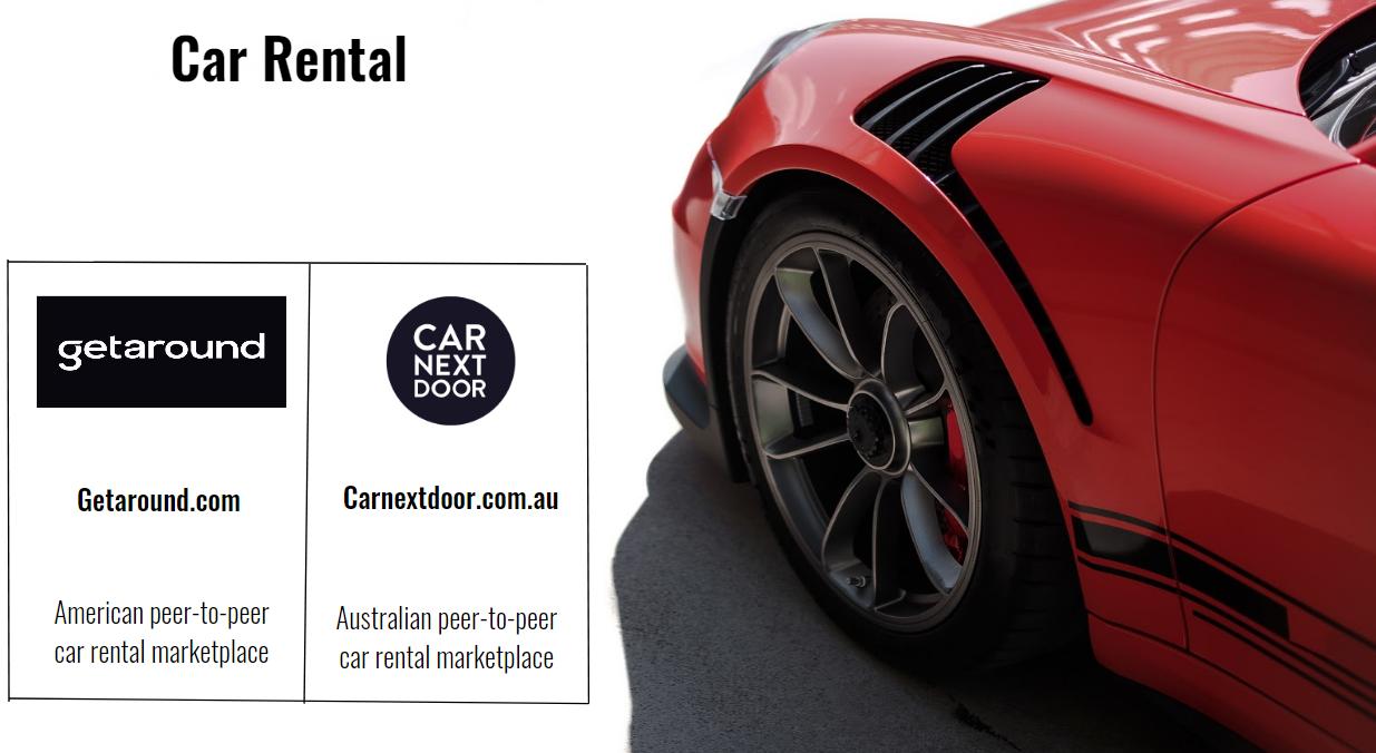 List of Top 10 Car Rental Software - Tech Magazine